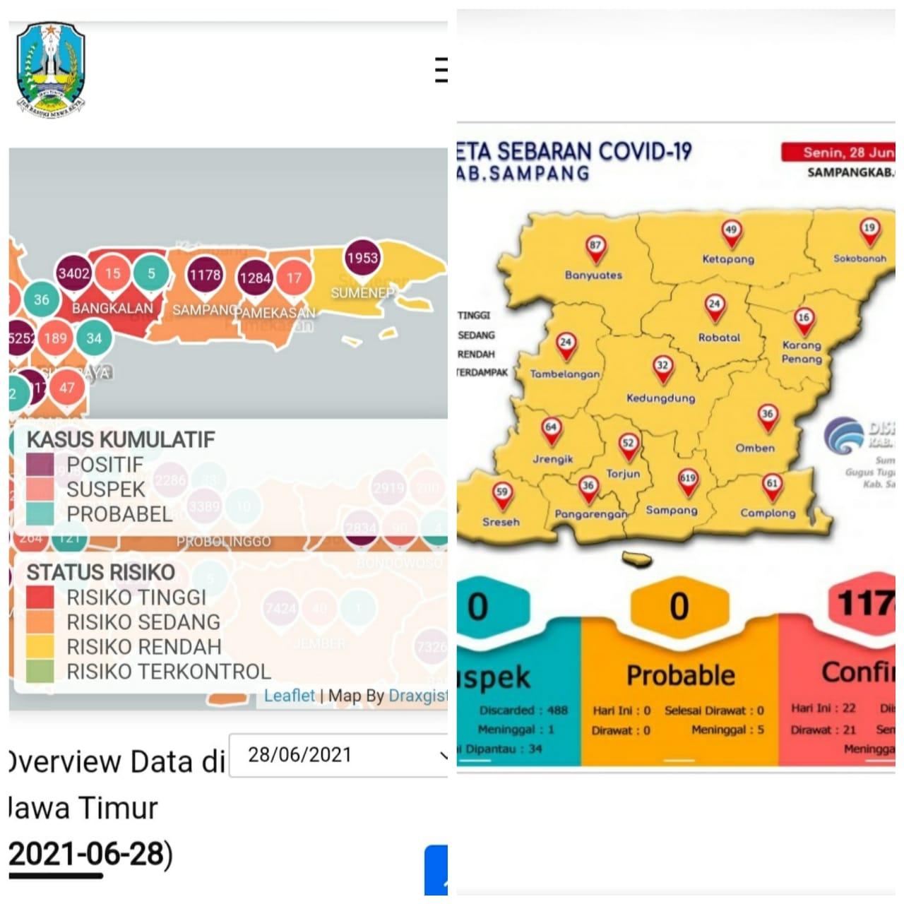 Warna Peta Sebaran Covid-19 Tak Sama, Begini Penjelasan Diskominfo Sampang.